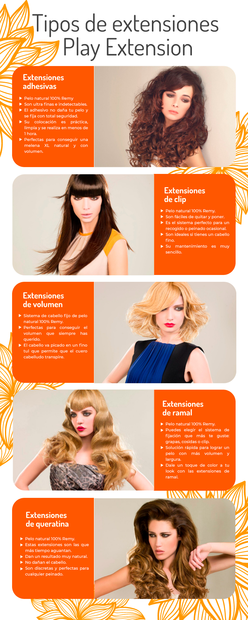 tipos extensiones play extension